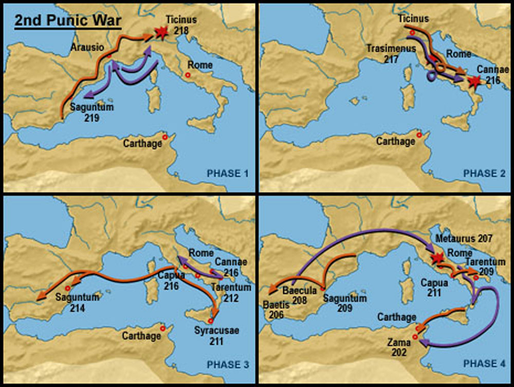 peloponnesian punic wars The sicilian wars, or greco-punic wars, were a series of conflicts fought between  ancient carthage and the greek city-states led by syracuse, sicily, over.